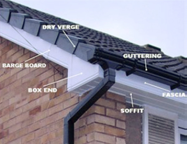 roofline-guide